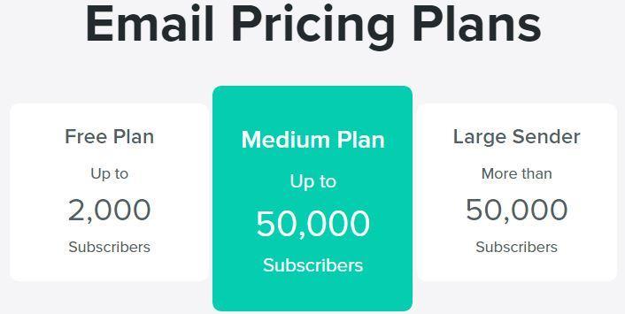 Benchmark_Pricing