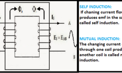 Self-inductance and Principle of transformer