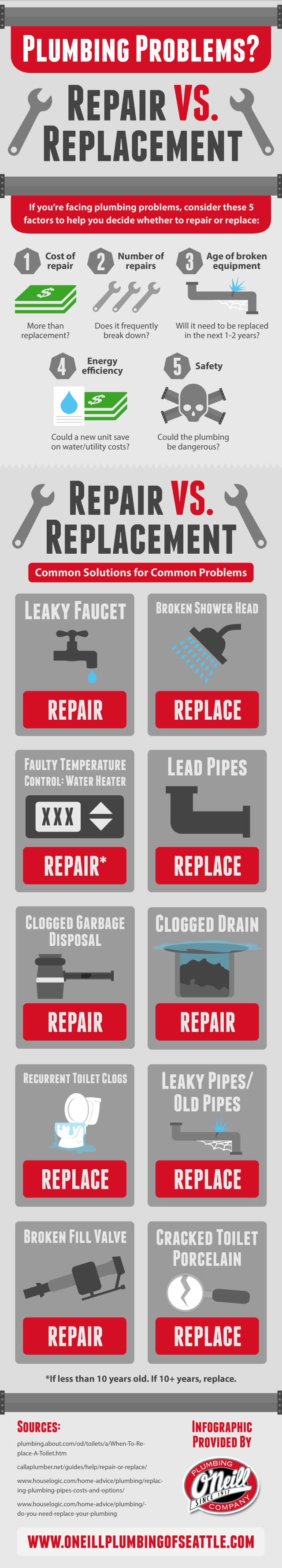 Plumbing-Problems-Repair-vs.-Replacement-640
