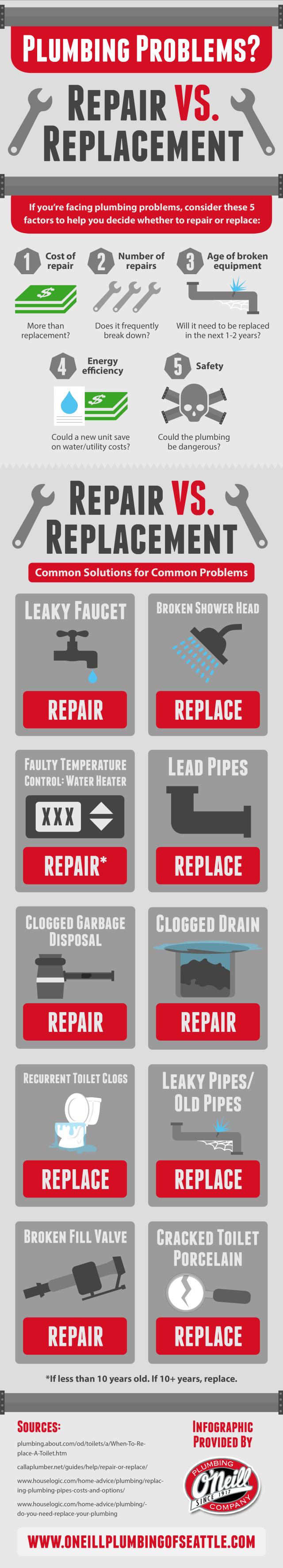 Plumbing-Problems-Repair-vs.-Replacement-640