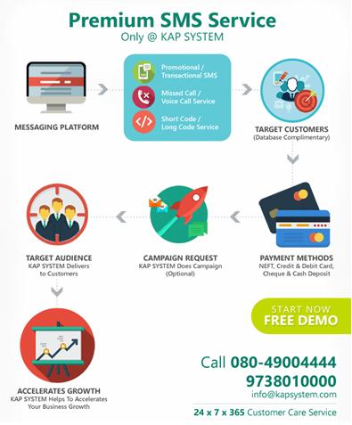 Premium-Sms-Service