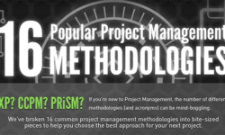 16 Top Project Management Methodologies