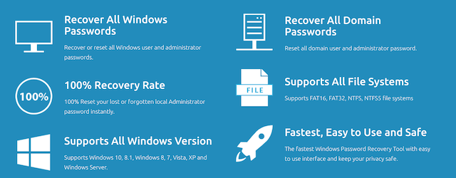 Windows Password Recovery Review - Best Password Reset Tool